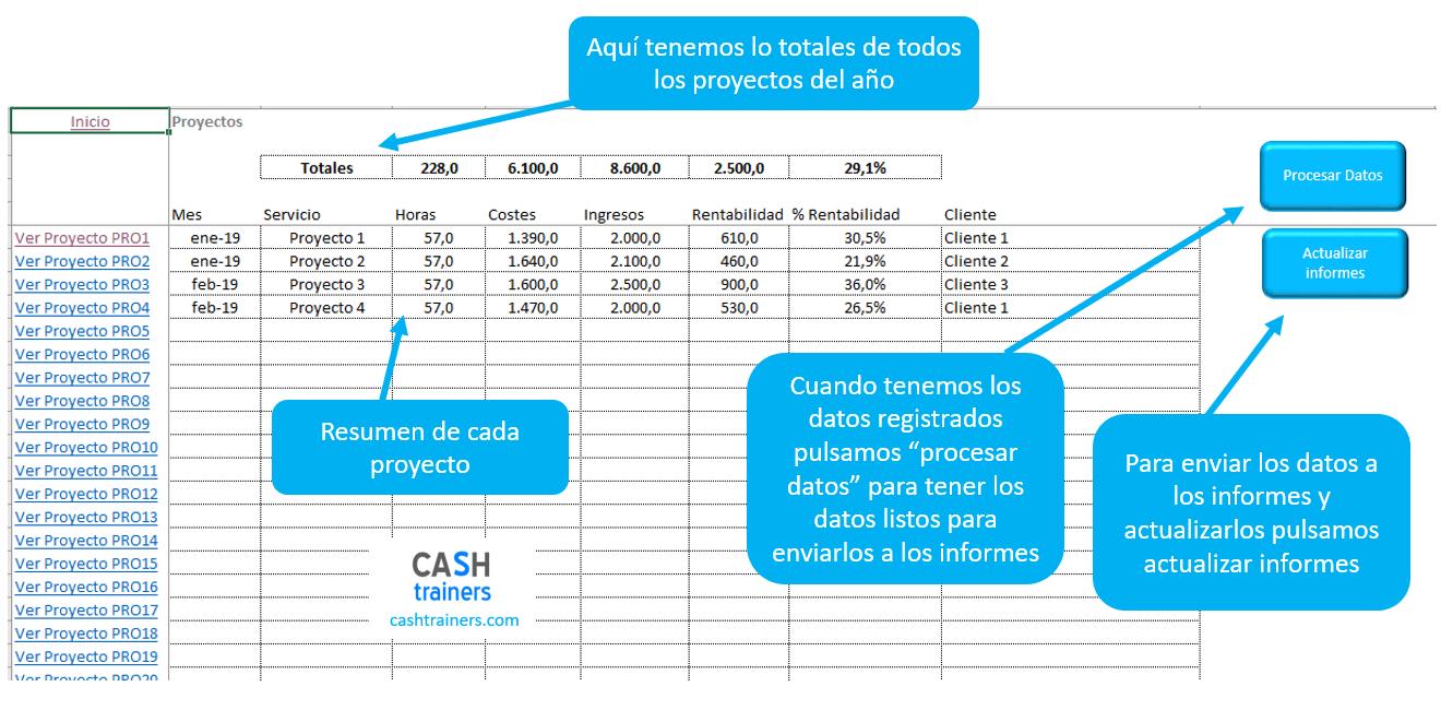 automatización-envío-datos-a-informes-plantilla-excel