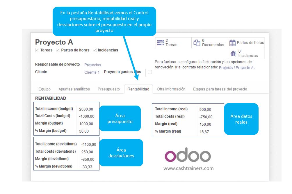 control-presupuestario-del-proyecto-y-análisis-desviaciones-ERP-ODOO