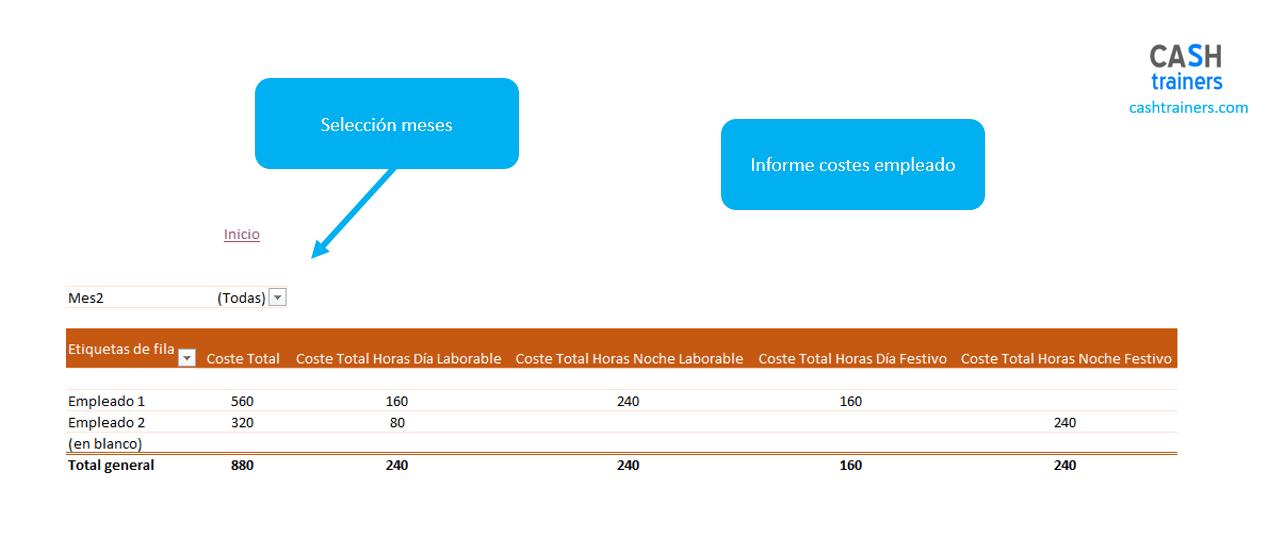 informe-costes-empleados-mes-cuadrantes-plantilla-excel