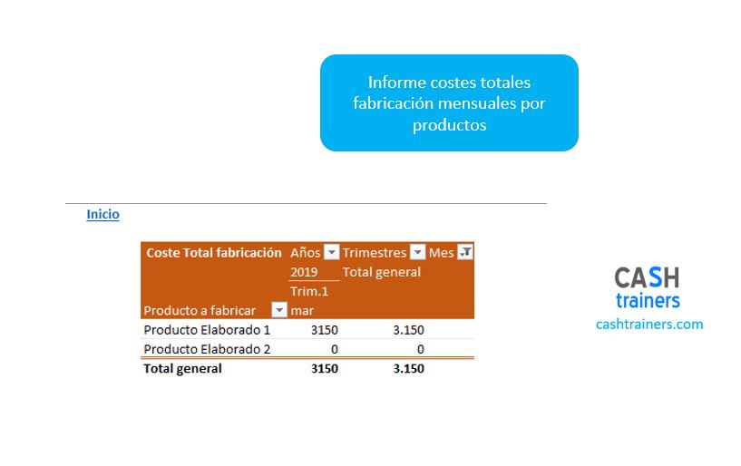 informe-costes-totales-fabricación-plantilla-excel