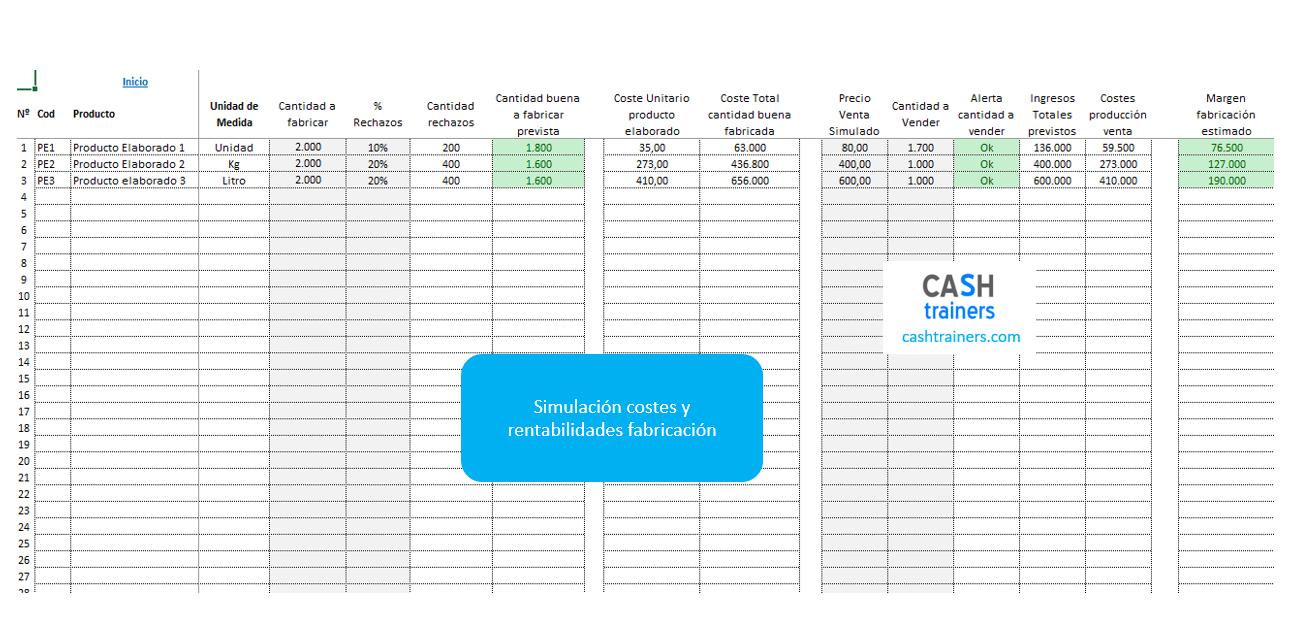 simulación-costes-y-rentabilidades-totales-fabricación-plantilla-excel