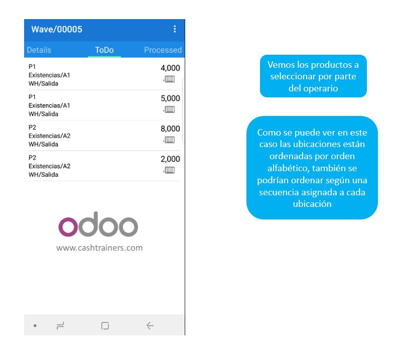 productos-y-ubicaciones-para-picking-por-parte-del-operario-ERP-ODOO