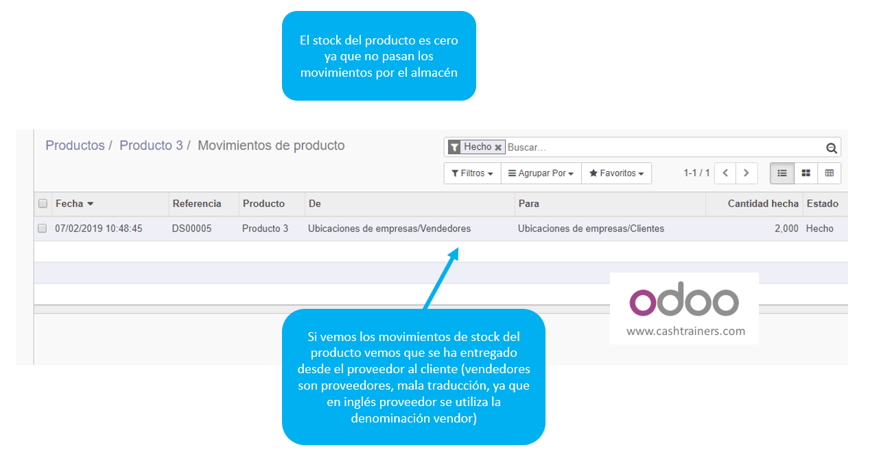 movimientos-stock-dropship-ERP-ODOO