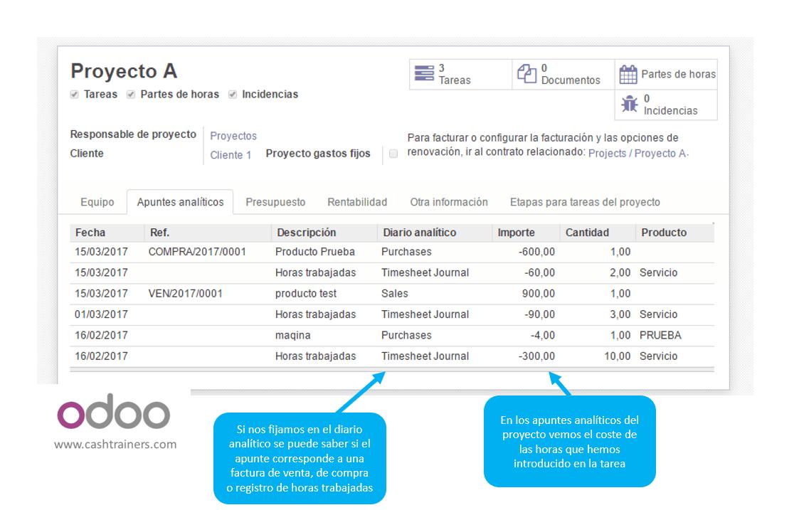 control-apuntes-analíticos-por-proyecto-ERP-ODOO