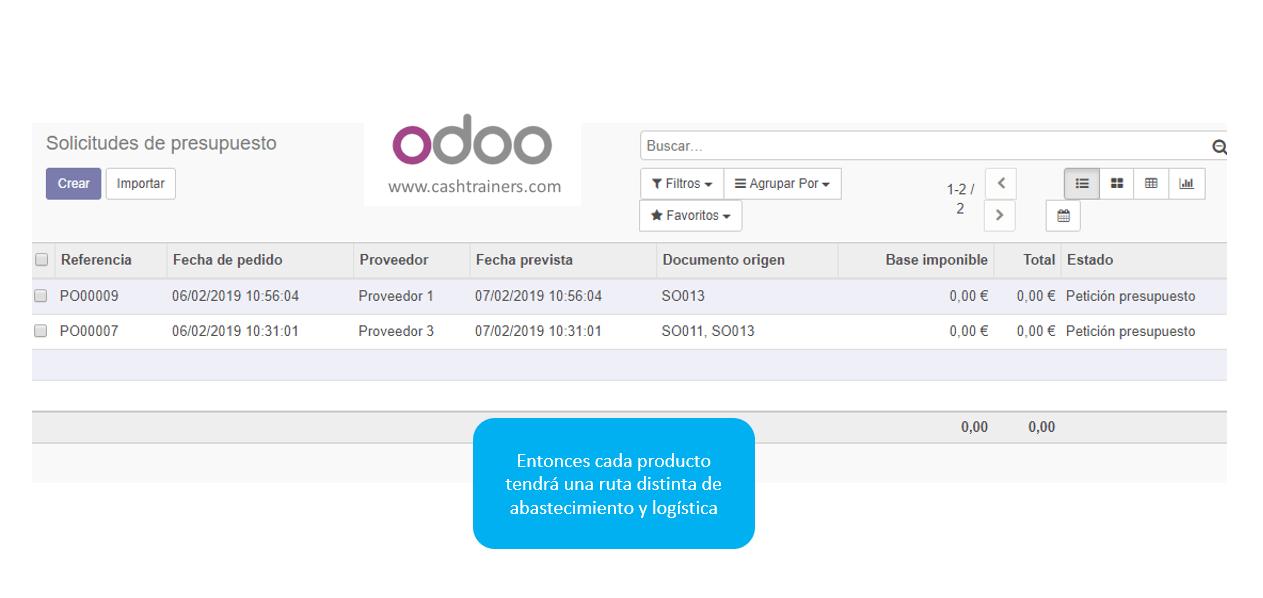 pedidos-compra-según-ruta-logísitca-producto-ERP-ODOO