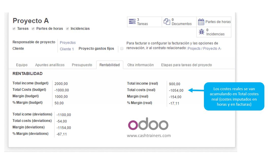 resumen-apuntes-analíticos-por-proyecto-ERP-ODOO