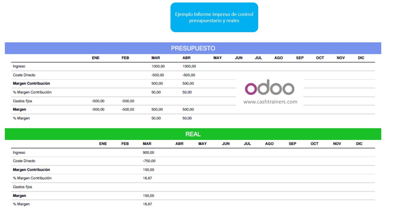informe-PDF-rentabilidad-proyectos-ERP-ODOO