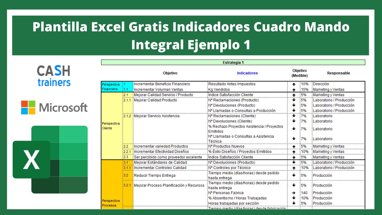 Indicadores Cuadro Mando Integral Ejemplo 1 Excel