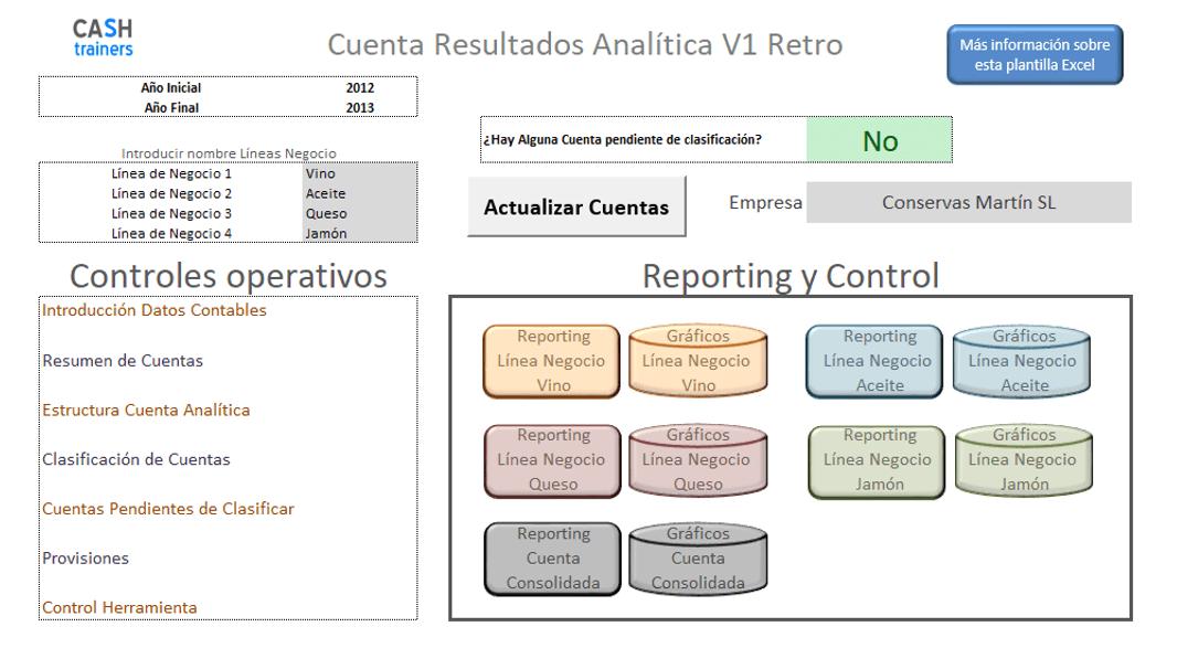 Plantilla-Excel-Cuenta-Resultados-Analítica-V1-Retro