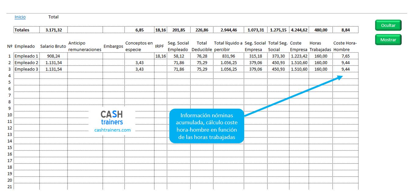cálculo-costes-hora-hombre-gestión-empleados-excel