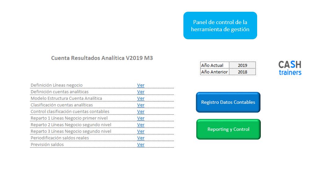 Cuenta-Analítica-Resultados-V2019-M3