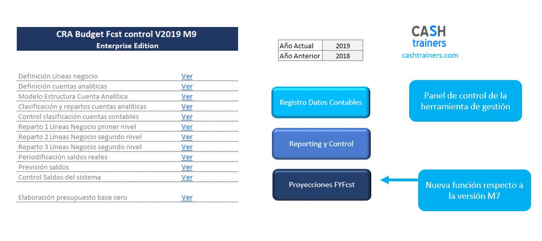 Plantilla-Excel-CRA-Budget-Fcst-Control-V2019-M9-Enterprise-Edition
