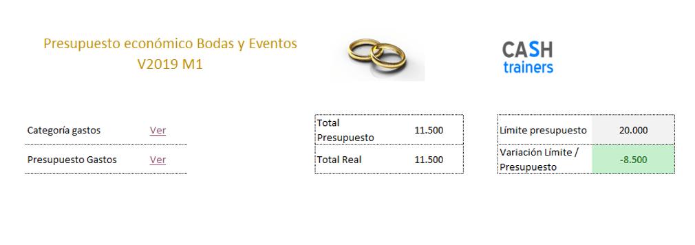 Plantilla excel presupuesto bodas