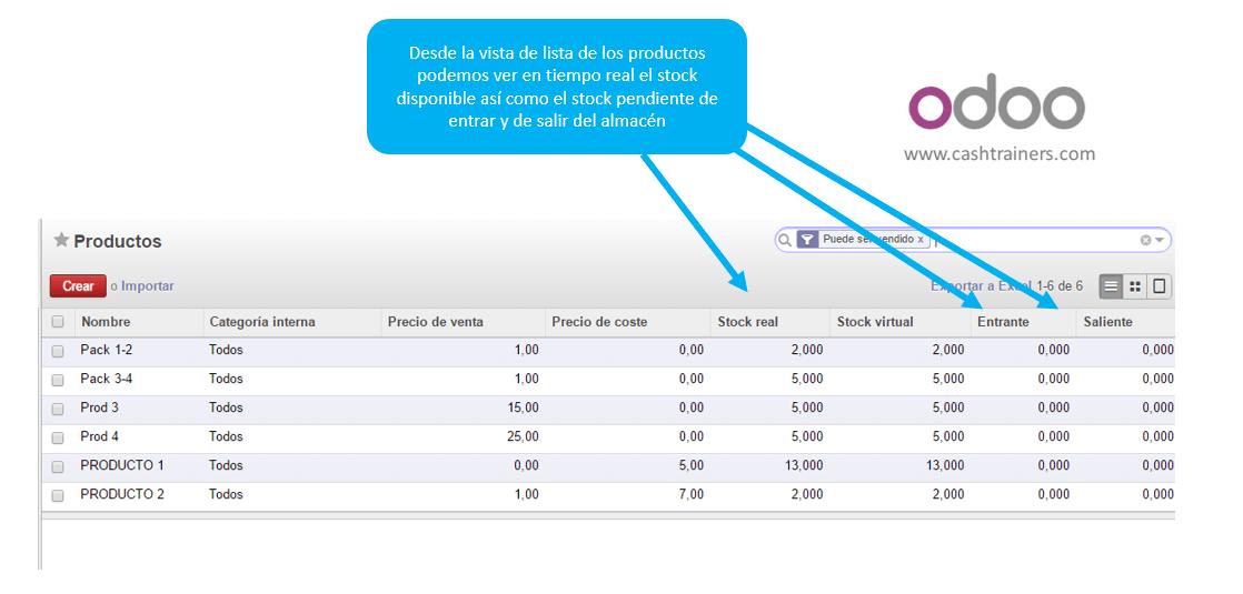 información-stock-en-tiempo-real-en-lista-productos-ODOO