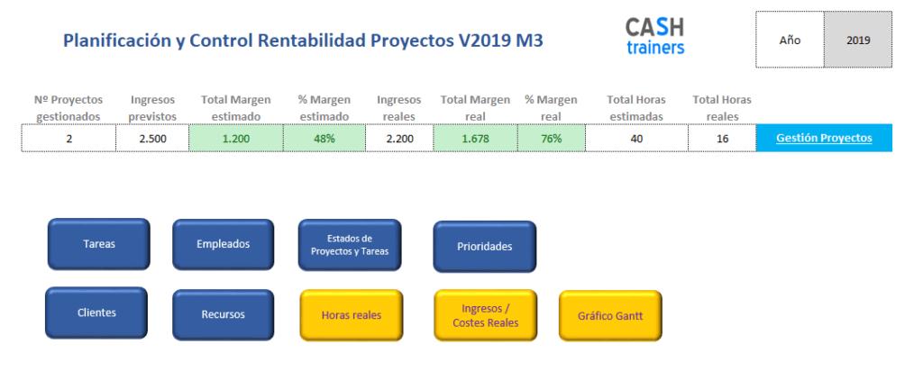 planificación-y-control-rentabilidad-proyectos-V2019-M3-2