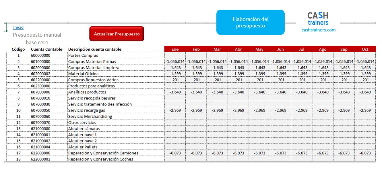 elaboración-presupuesto-V2019-M9-Enterprise-Edition-Plantilla-Excel