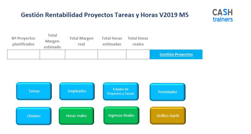 gestión-rentabilidad-proyectos-tareas-y-horas-V2019-M5