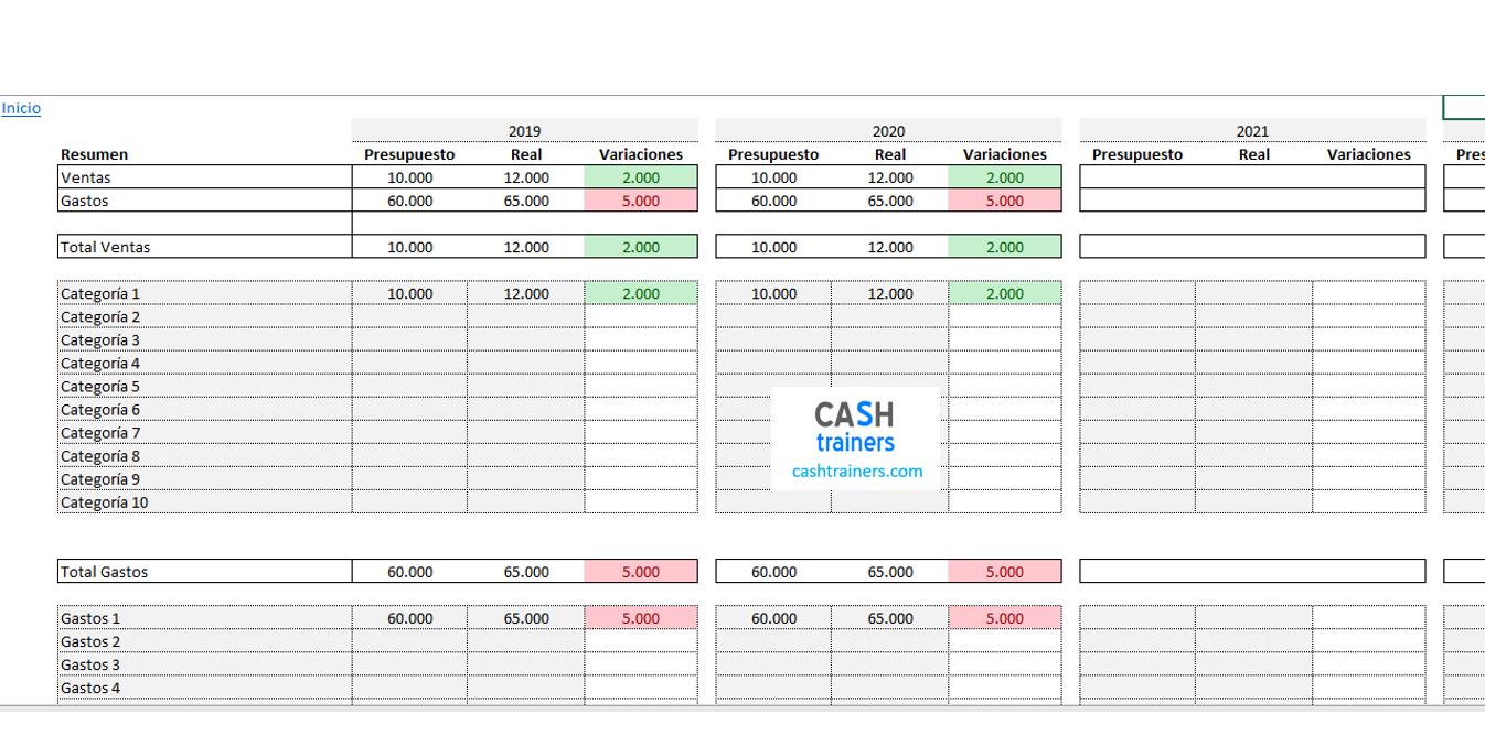 registro-y-control-presupuesto-ingresos-y-gastos-business-plan-5-años-plantilla-excel