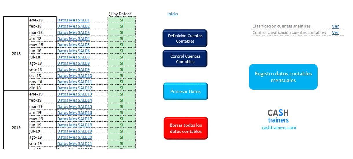 Entrada-datos-contables-cuenta-explotación-analítica-y-control-presupuestario-V2019-M9