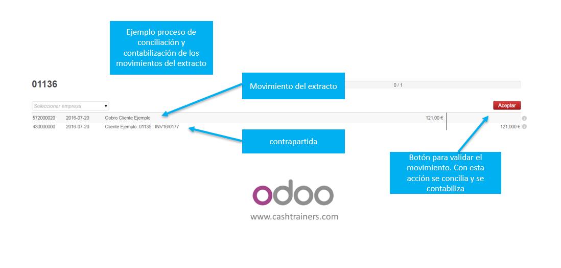 conciliación-y-contabilización-movimientos-extractos-bancarios-ERP-software-libre-ODOO
