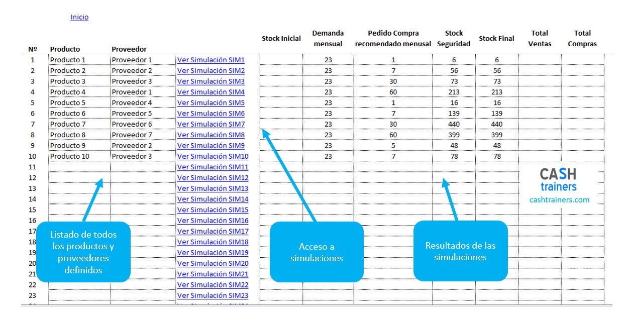 listado-simulaciones-abastecimientos-stocks-plantilla-excel