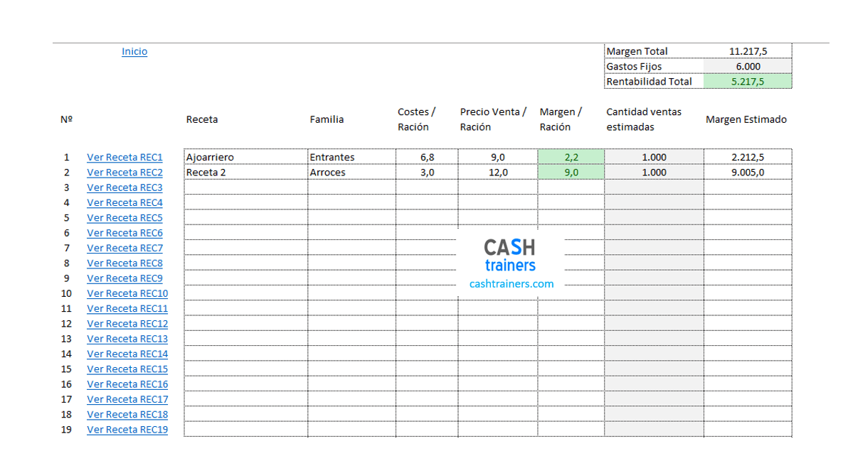 listado-y-control-resultado-recetas-para-cálculo-rentabilidad-total-plantilla-excel