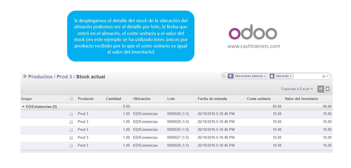 detalle-stock-y-valor-inventario-por-producto-en-tiempo-real-ODOO