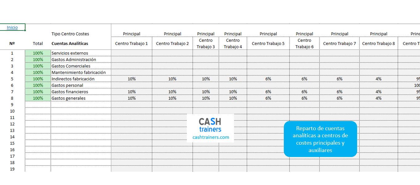 reparto-cuentas-analiticas-a-centros-costes-plantilla-excel-V2019-M2