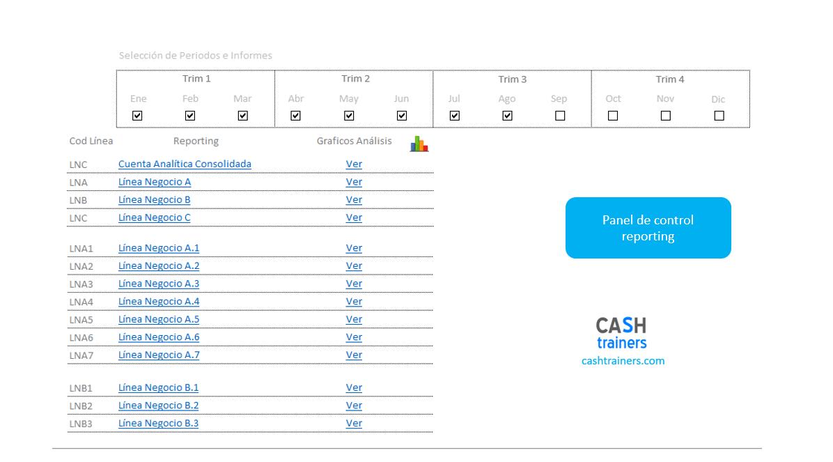 repoting-y-gráficos-de-análsis-Cuenta-Resultados-Analítica-V2019-M3