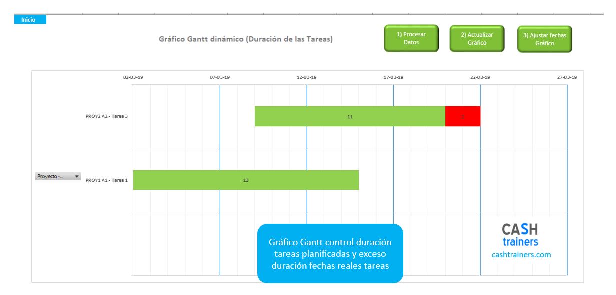 gráfico-gantt-control-plazo-entrega-tareas-proyectos-plantilla-excel