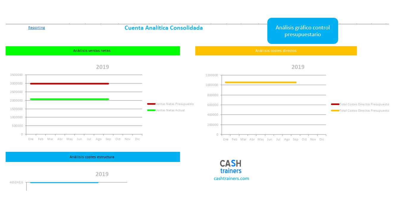 análisis-gráfico-control-presupuestario-plantilla-excel