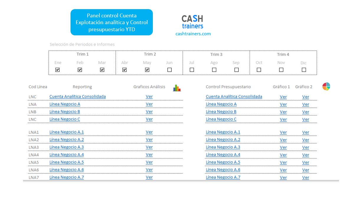 rreporting-cuenta-explotación-y-control-presupuestario-YTD-plantilla-excel