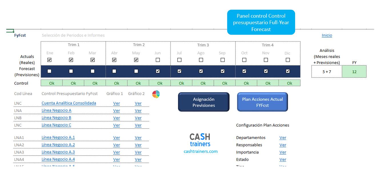 reporting-control-presupuestario-full-year-forecast-plantilla-excel