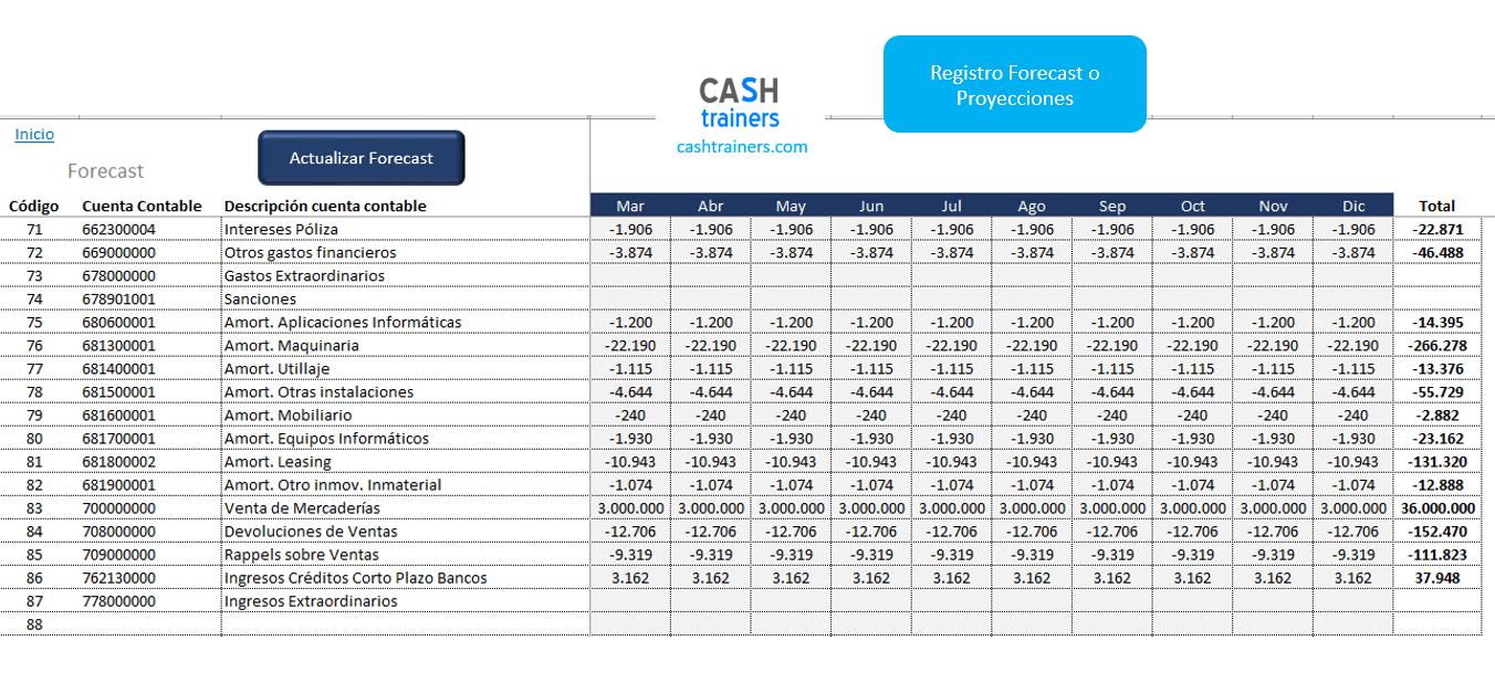 proyecciones-para-control-presupuestario-FYForecast-plantilla-excel