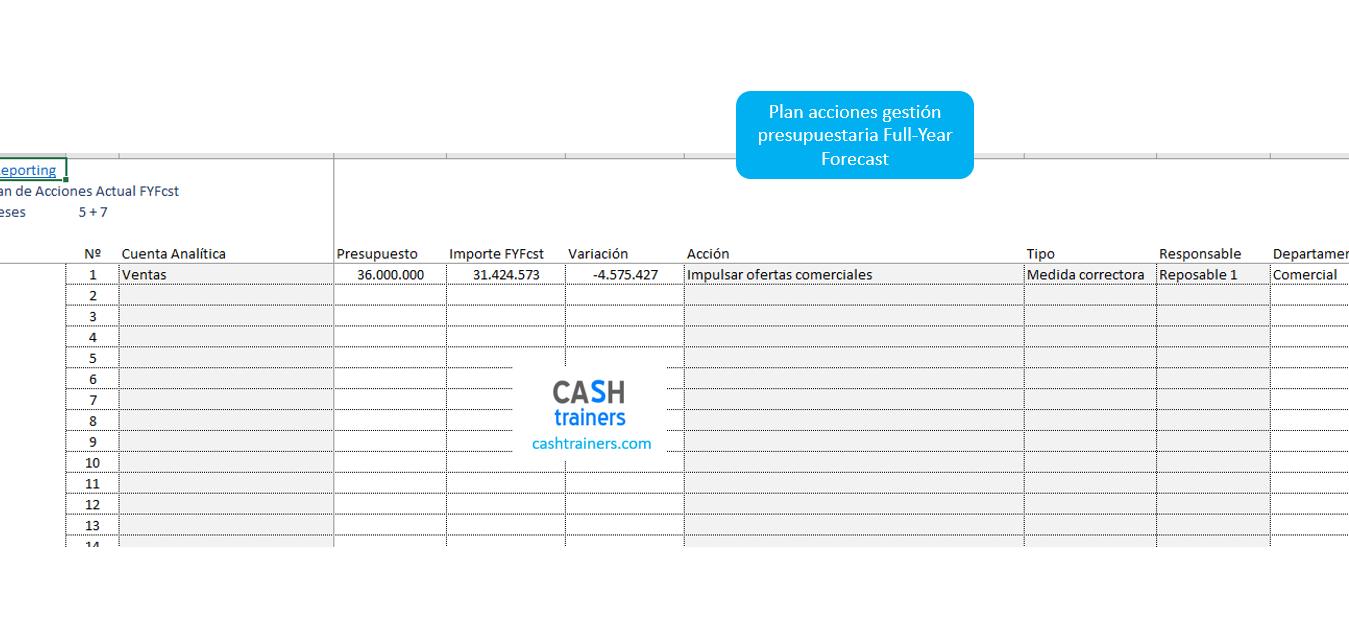 plan-acciones-para-control-presupuestario-Full-Year-Forecast-plantilla-excel