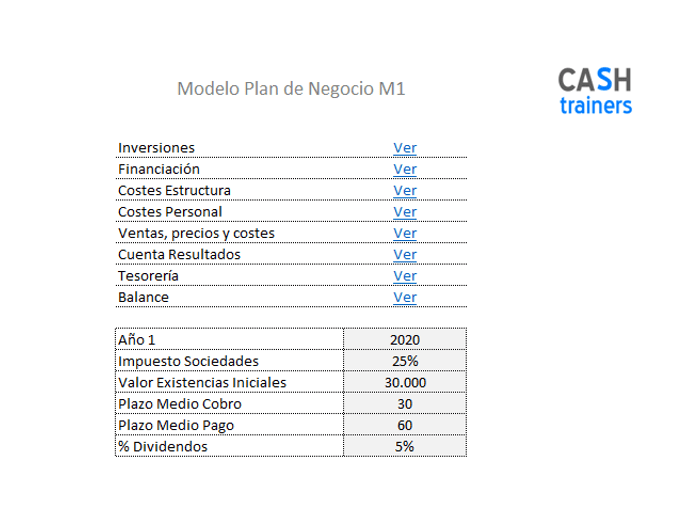 Menú-Inicio-Plantilla-Excel-Plan-Negocios-M1