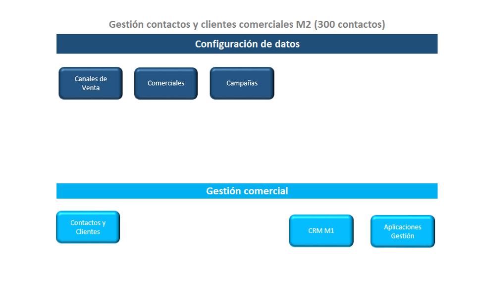 Plantilla-Excel-gestión-contactos-y-clientes-comerciales-1