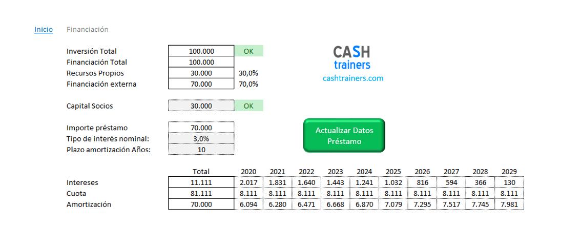 Financiación-Plantilla-Excel-Plan-Negocios-M1