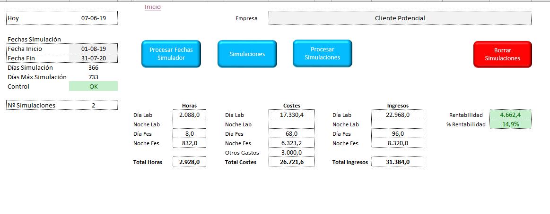 panel-simulación-rentabilidad-servicios-plantilla-excel