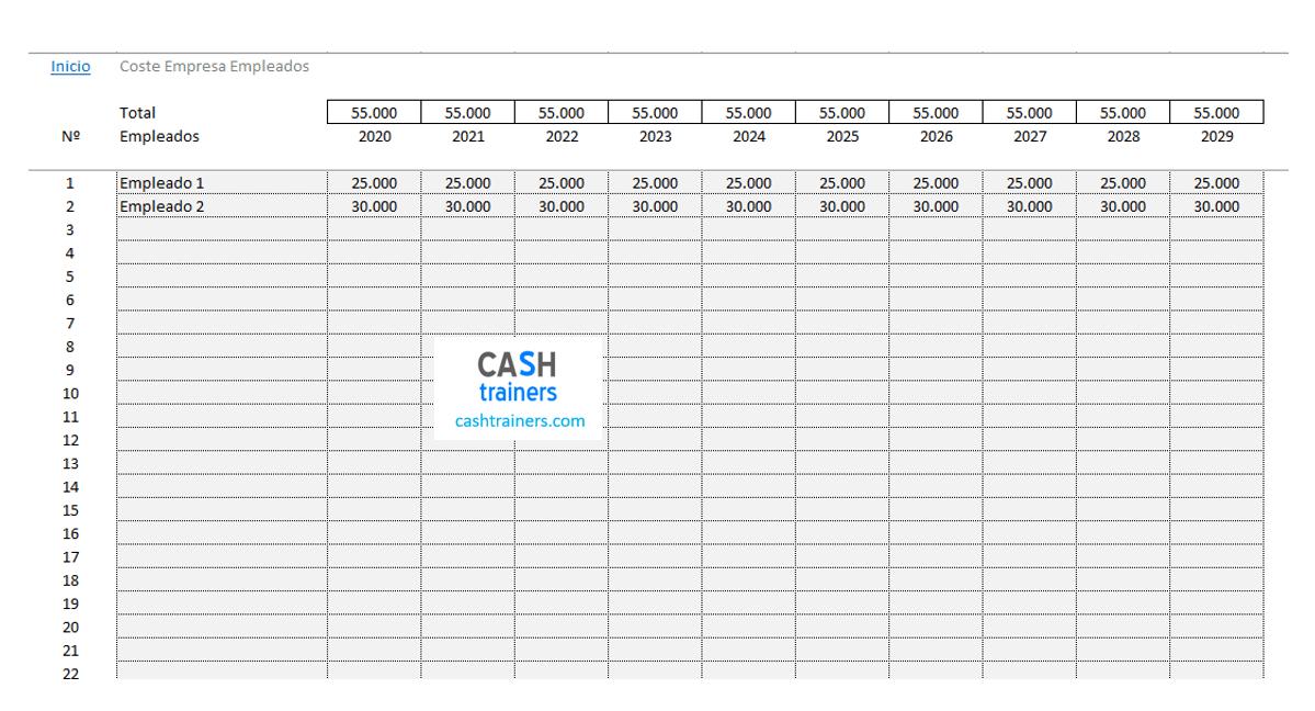 Costes-Empleados-Plantilla-Excel-Plan-Negocios-M1