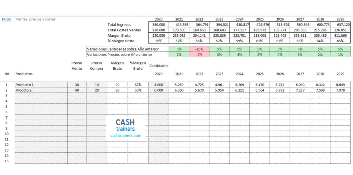 Ventas-Plantilla-Excel-Plan-Negocios-M1