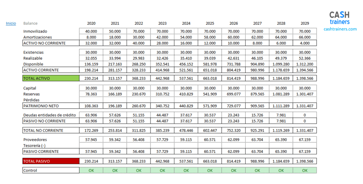 Balance-Situación-Plantilla-Excel-Plan-Negocios-M1