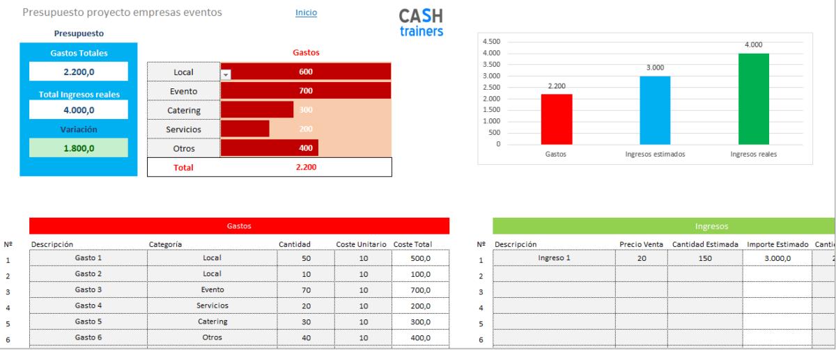 Plantilla-Excel-presupuesto-proyecto-empresas-eventos