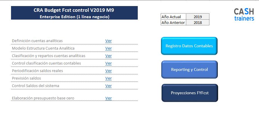 Control-Presupuestario-FyFcst-V2019-M9-1