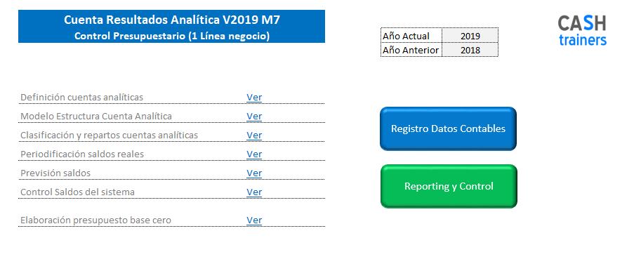 Control-Presupuestario-YTD-V2019