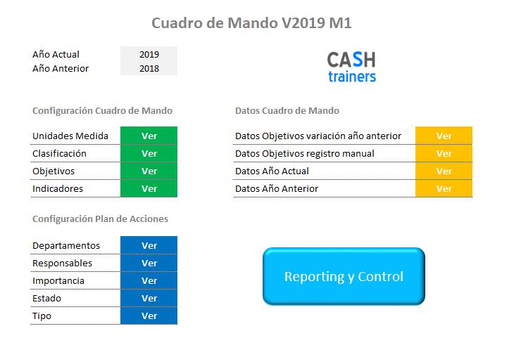 Cuadro-Mando-V2019-M1-1