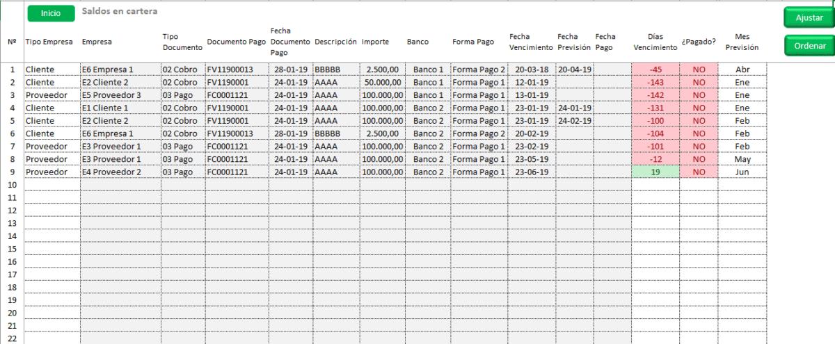 Previsiones-Tesorería-V2019-M3-2