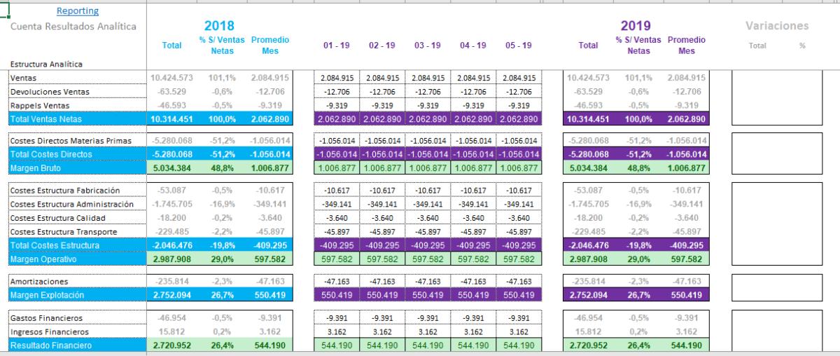 Control-Presupuestario-FyFcst-V2019-M9-3