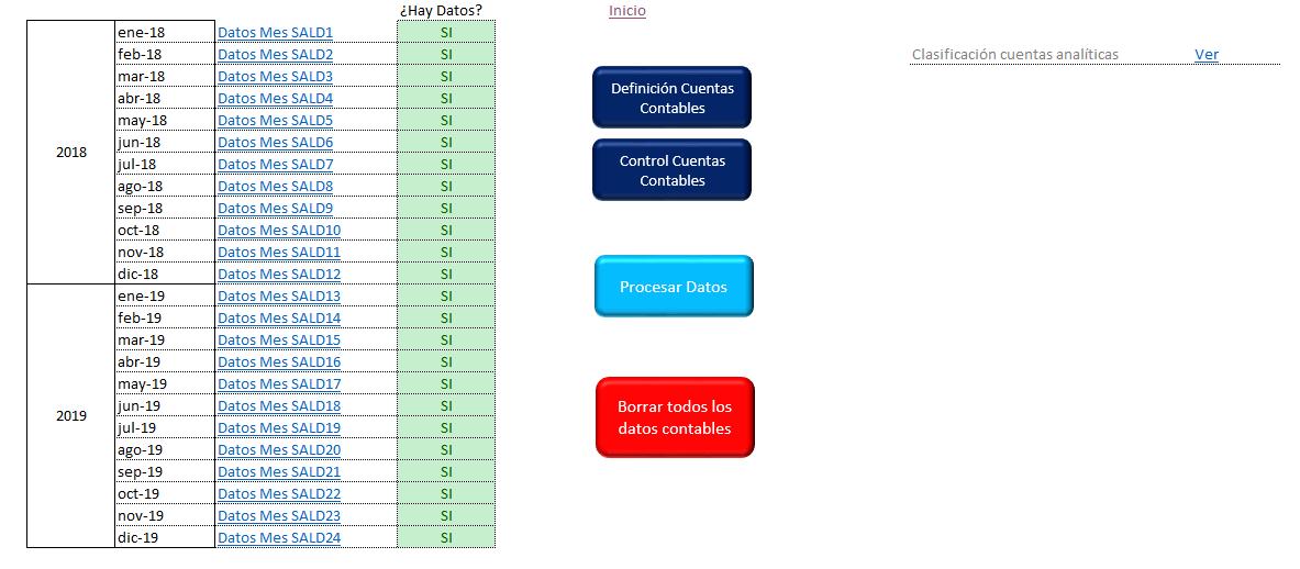 Control-Presupuestario-YTD-V2019-3