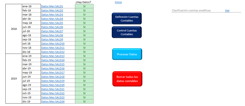 Cuenta-Resultados-Analítica-V2019-M3-3